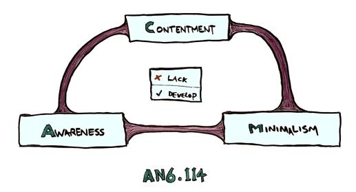 AN6_114_rev0
