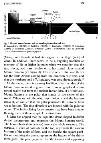 %20-%20Buddhist%20Cosmology-pages-29