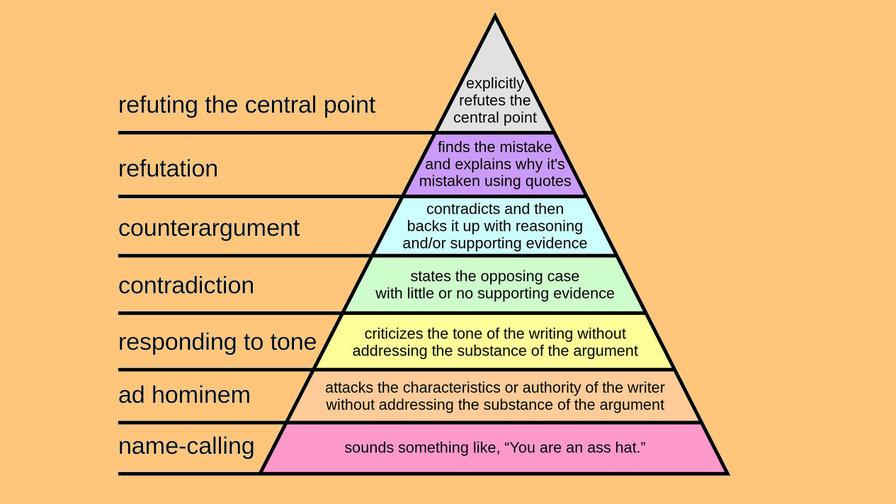 7_arguments