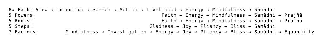 37-factors